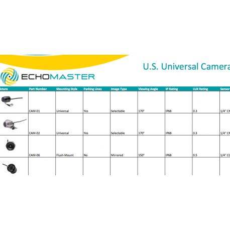 Universal Cameras Matrix (US)