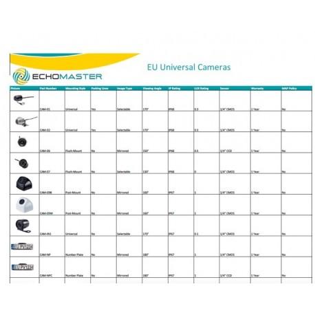 Universal Camera Matrix - Europe