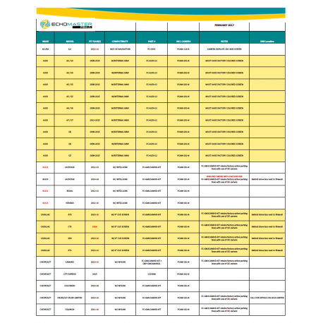 EchoMaster App Guide AA 02.15.17